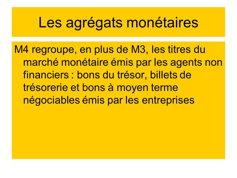 Les agrégats monétaires