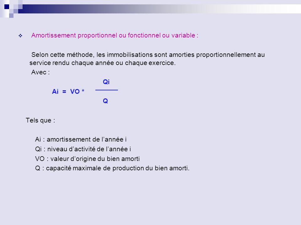 Amortissement proportionnel ou fonctionnel ou variable :