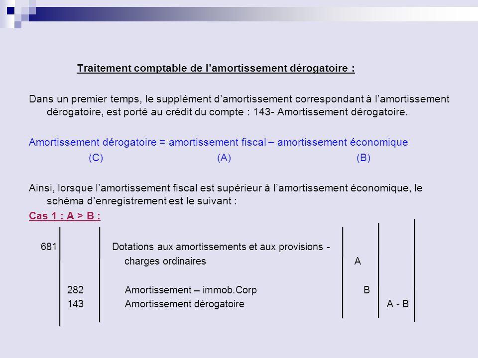 Traitement comptable de l'amortissement dérogatoire :