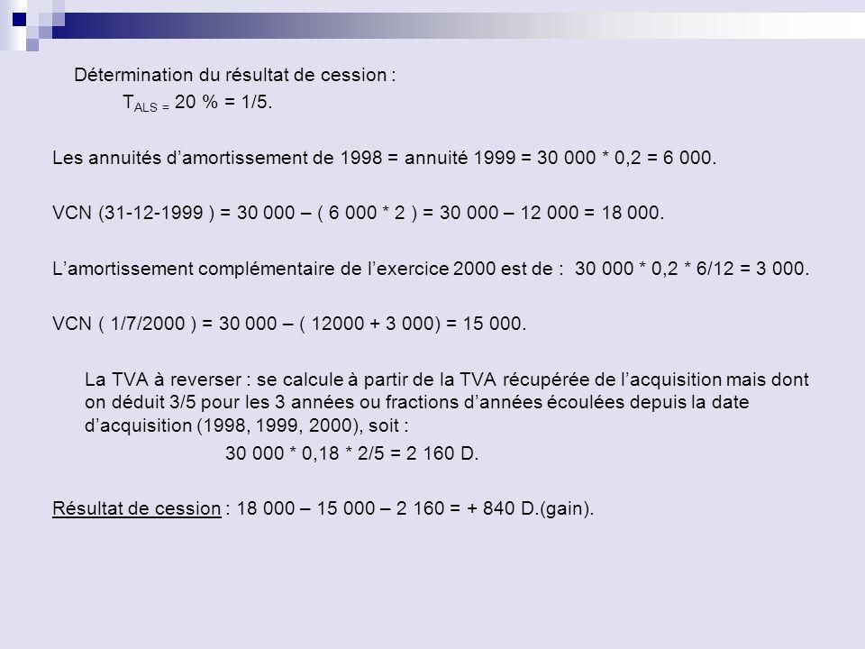 Détermination du résultat de cession : TALS = 20 % = 1/5.