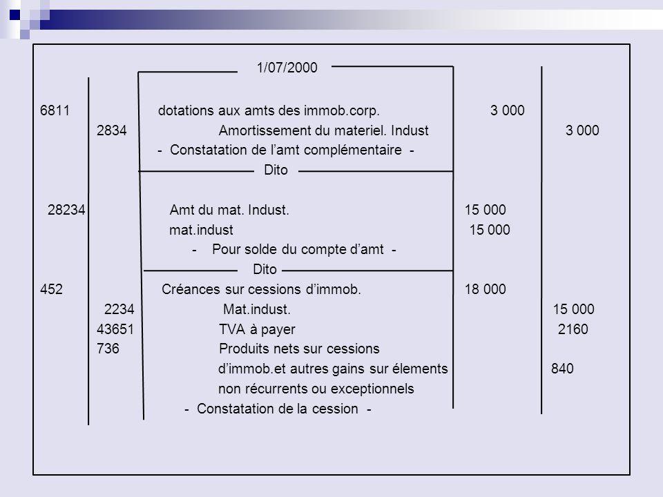 1/07/2000 6811 dotations aux amts des immob.corp. 3 000