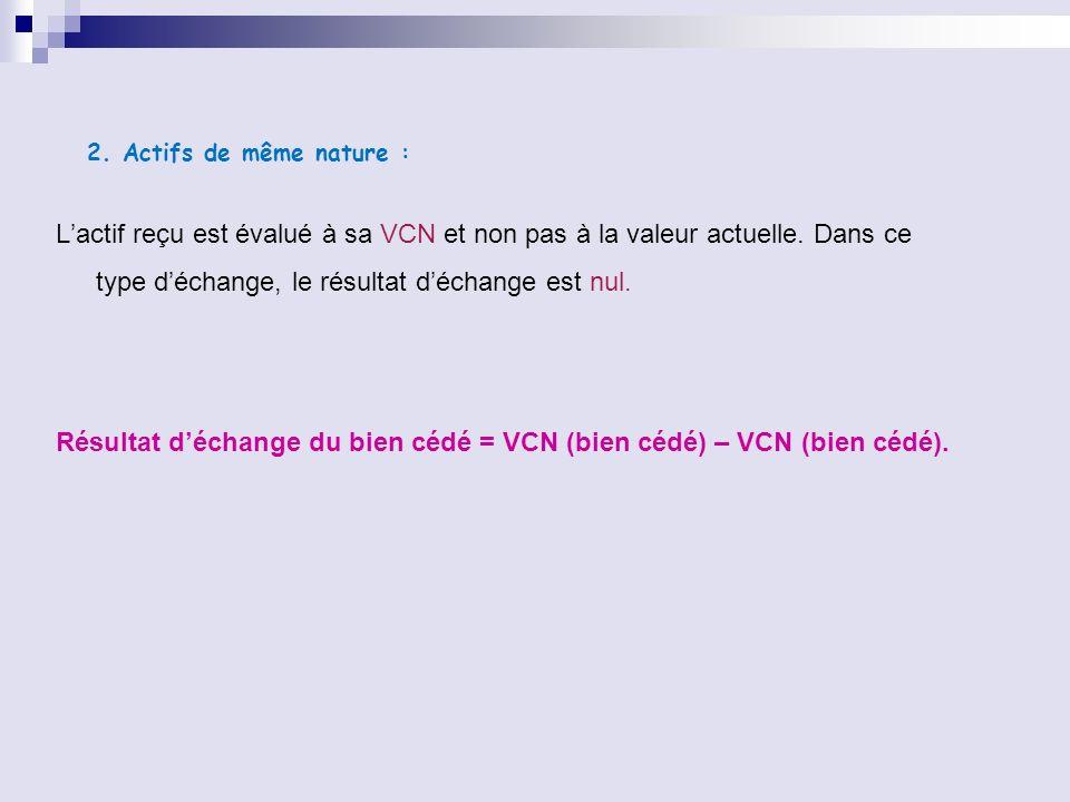 Résultat d'échange du bien cédé = VCN (bien cédé) – VCN (bien cédé).