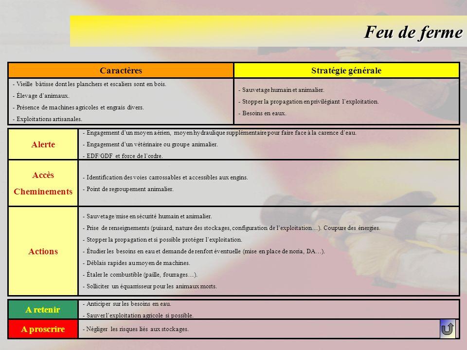 Feu de ferme Caractères Stratégie générale Alerte Accès Cheminements