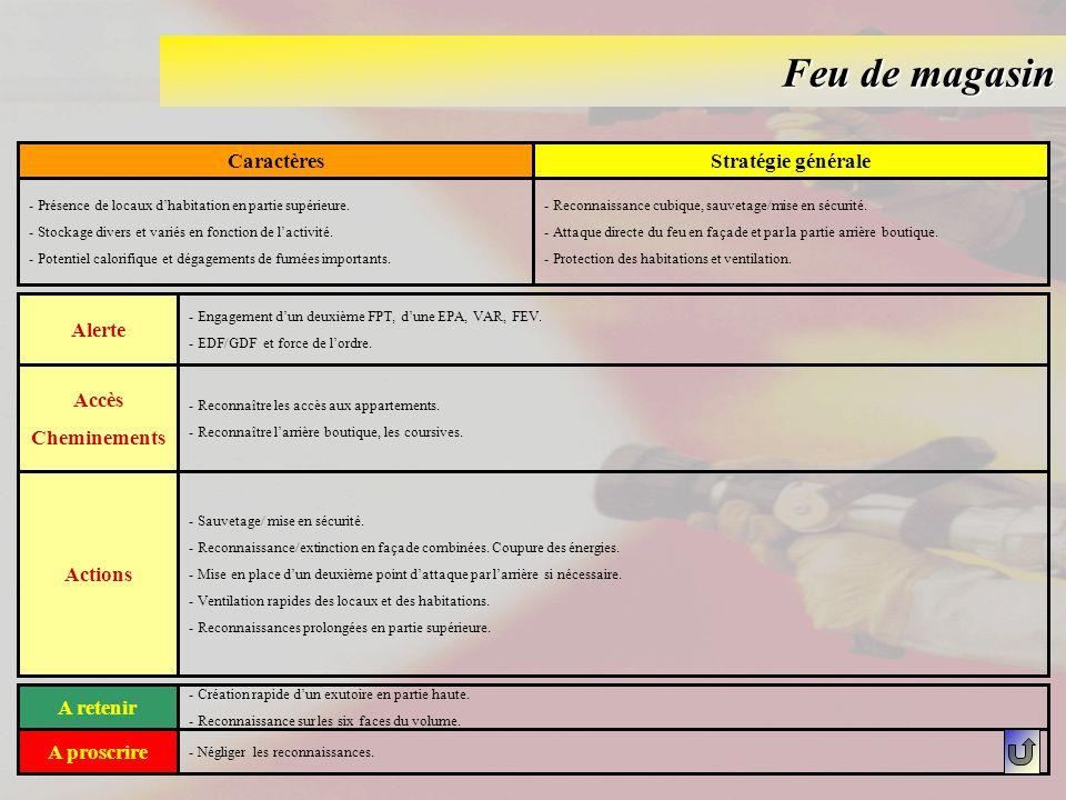 Feu de magasin Caractères Stratégie générale Alerte Accès Cheminements