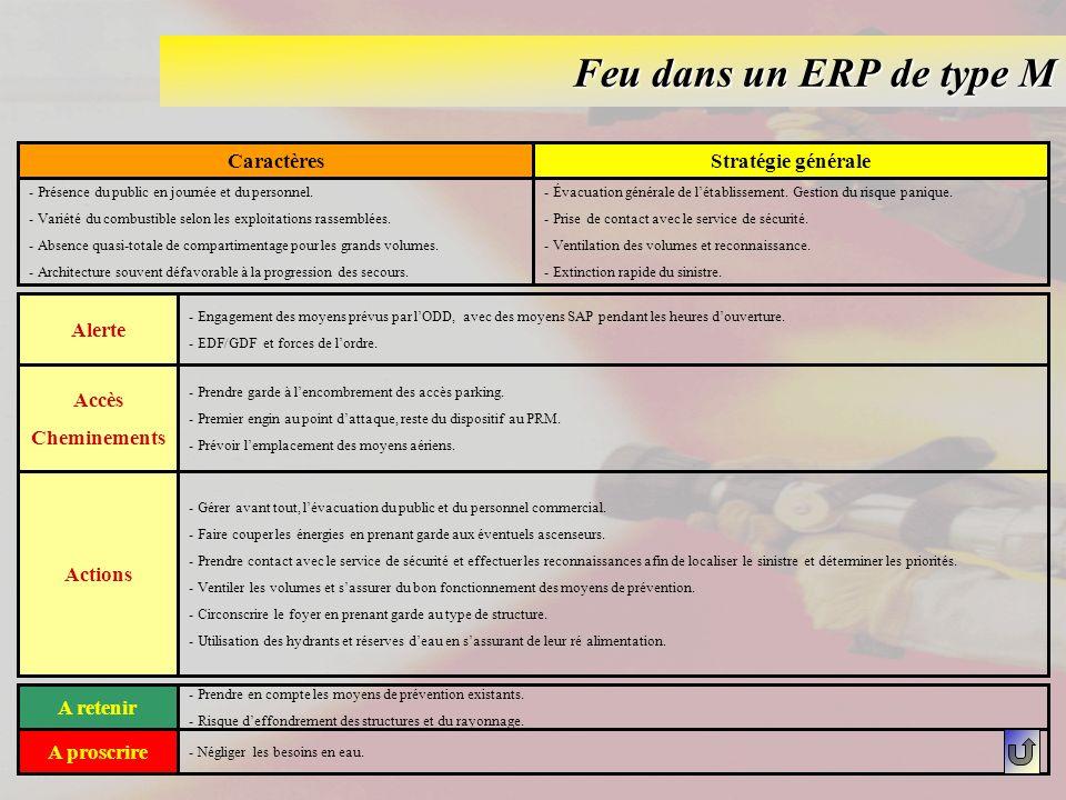 Feu dans un ERP de type M Caractères Stratégie générale Alerte Accès