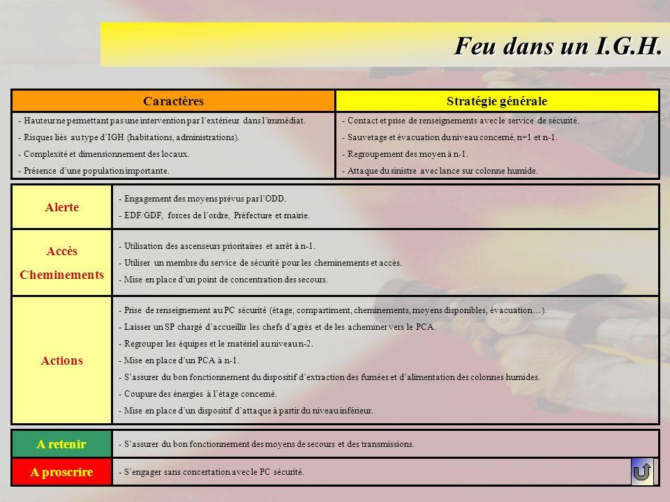 Feu dans un I.G.H. Caractères Stratégie générale Alerte Accès