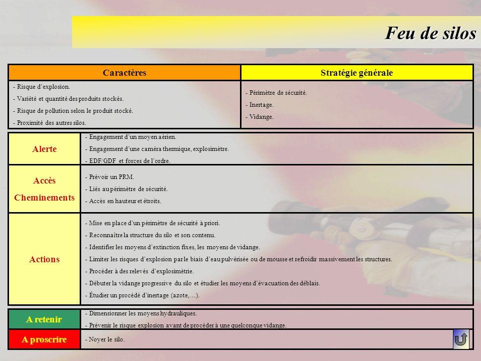 Feu de silos Caractères Stratégie générale Alerte Accès Cheminements