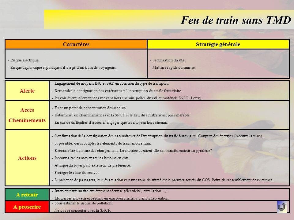 Feu de train sans TMD Caractères Stratégie générale Alerte Accès