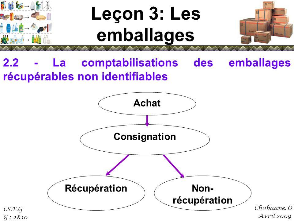 Leçon 3: Les emballages2.2 - La comptabilisations des emballages récupérables non identifiables. Achat.