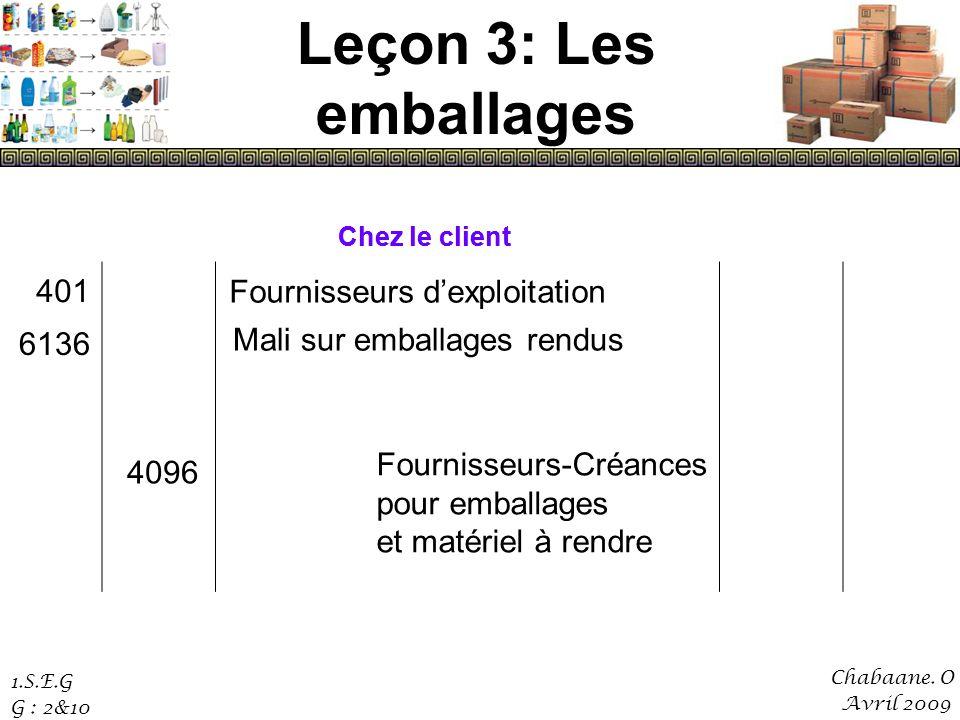 Leçon 3: Les emballages 401 Mali sur emballages rendus 6136