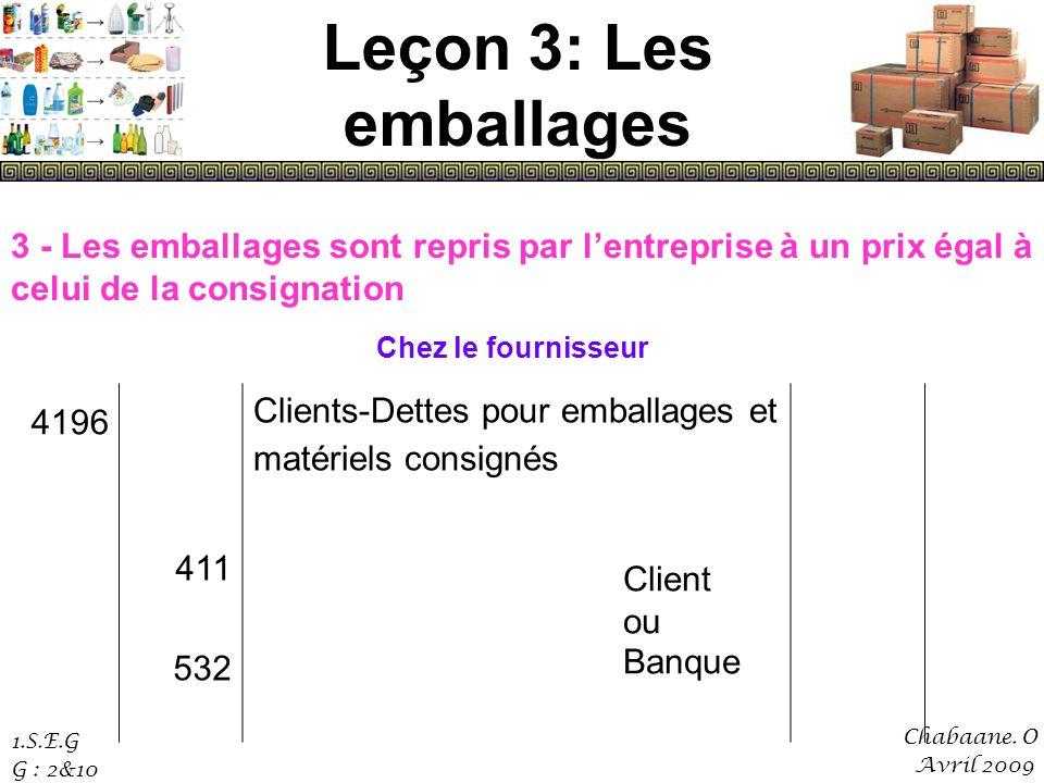 Leçon 3: Les emballages 3 - Les emballages sont repris par l'entreprise à un prix égal à celui de la consignation