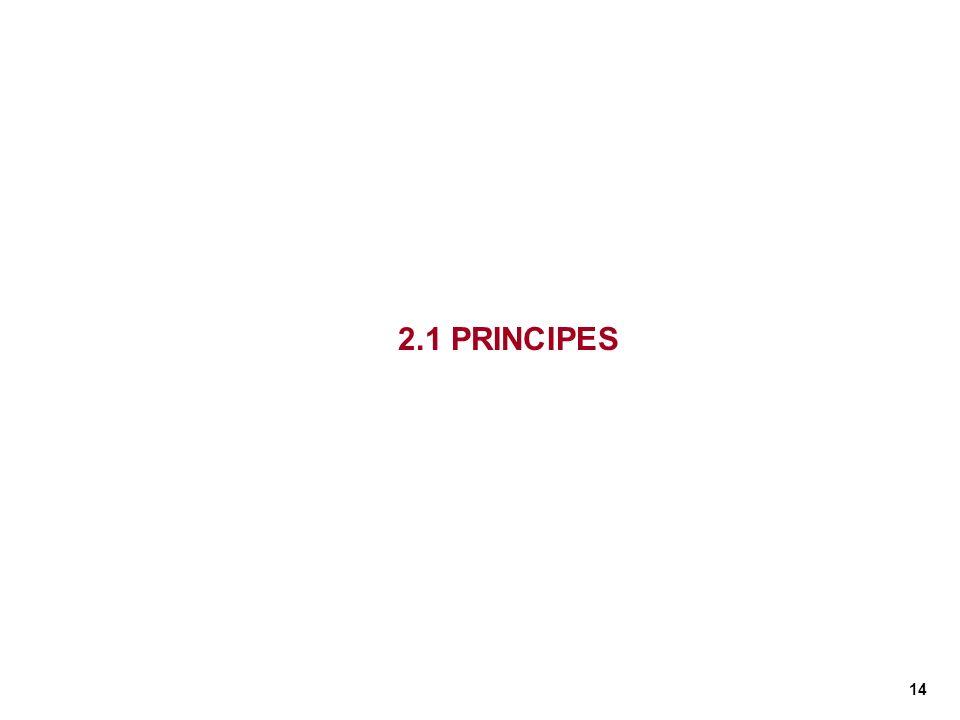 2.1 PRINCIPES