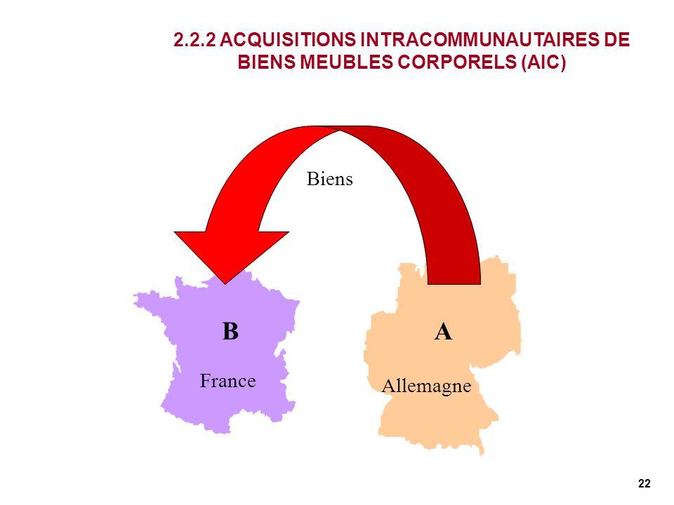 B A Biens France Allemagne