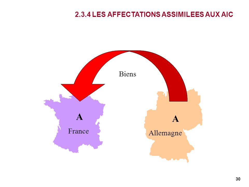 2.3.4 LES AFFECTATIONS ASSIMILEES AUX AIC