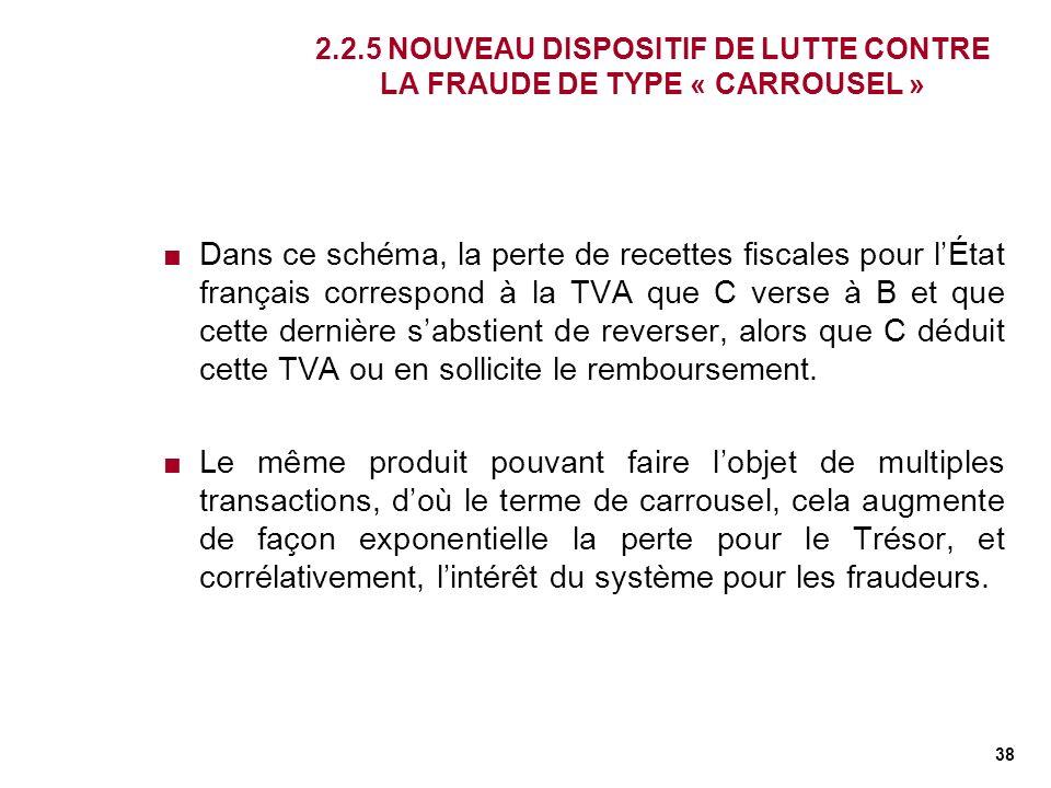 2.2.5 NOUVEAU DISPOSITIF DE LUTTE CONTRE LA FRAUDE DE TYPE « CARROUSEL »