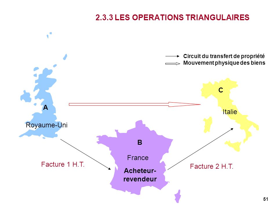 2.3.3 LES OPERATIONS TRIANGULAIRES