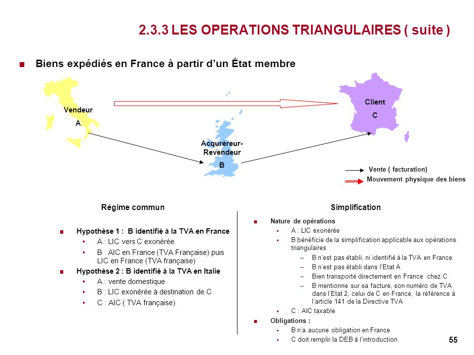 2.3.3 LES OPERATIONS TRIANGULAIRES ( suite )