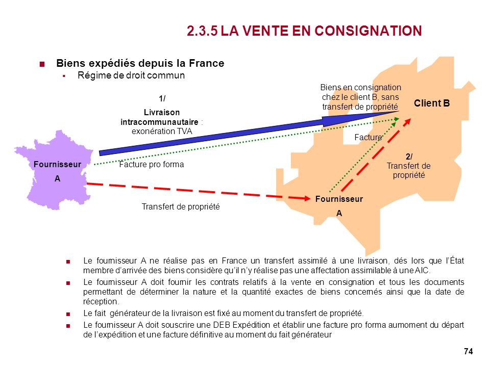 exemple facture livraison intracommunautaire