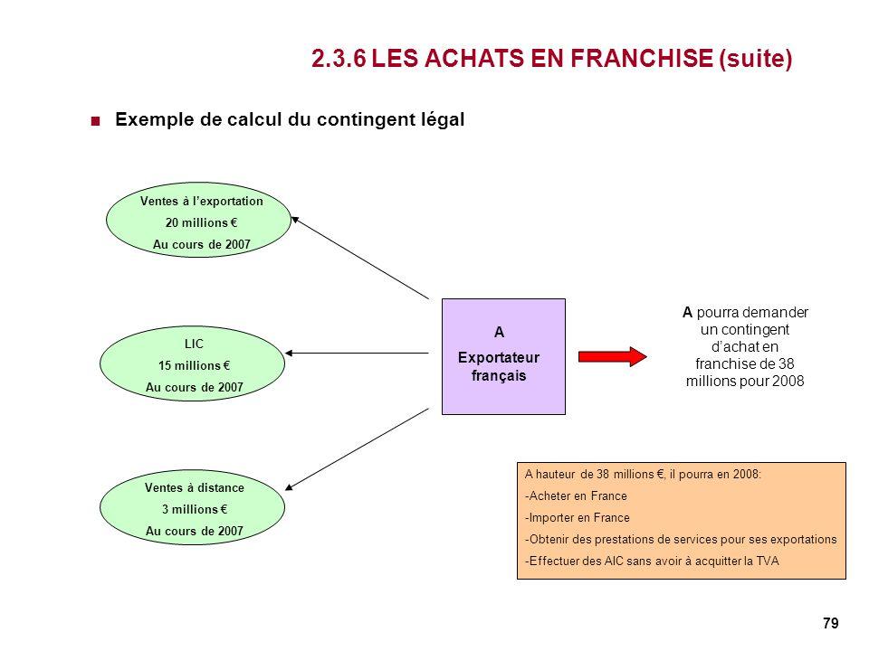 2.3.6 LES ACHATS EN FRANCHISE (suite) Ventes à l'exportation