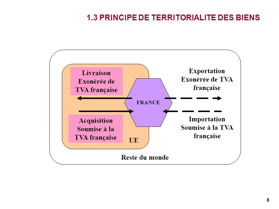 1.3 PRINCIPE DE TERRITORIALITE DES BIENS
