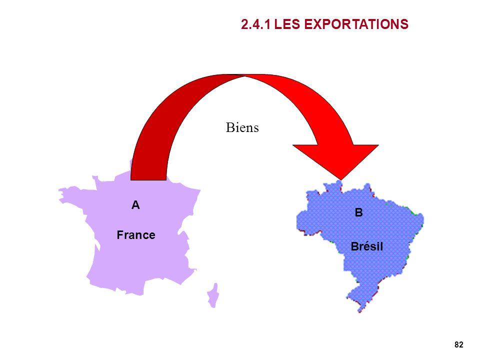 2.4.1 LES EXPORTATIONS Biens A B France Brésil