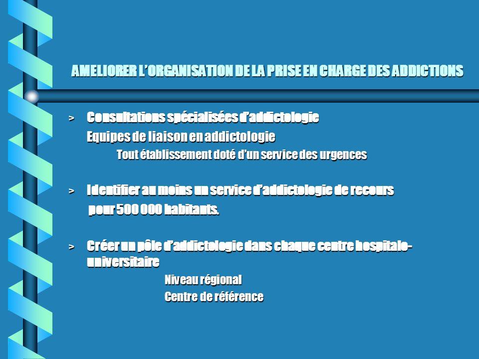 AMELIORER L'ORGANISATION DE LA PRISE EN CHARGE DES ADDICTIONS