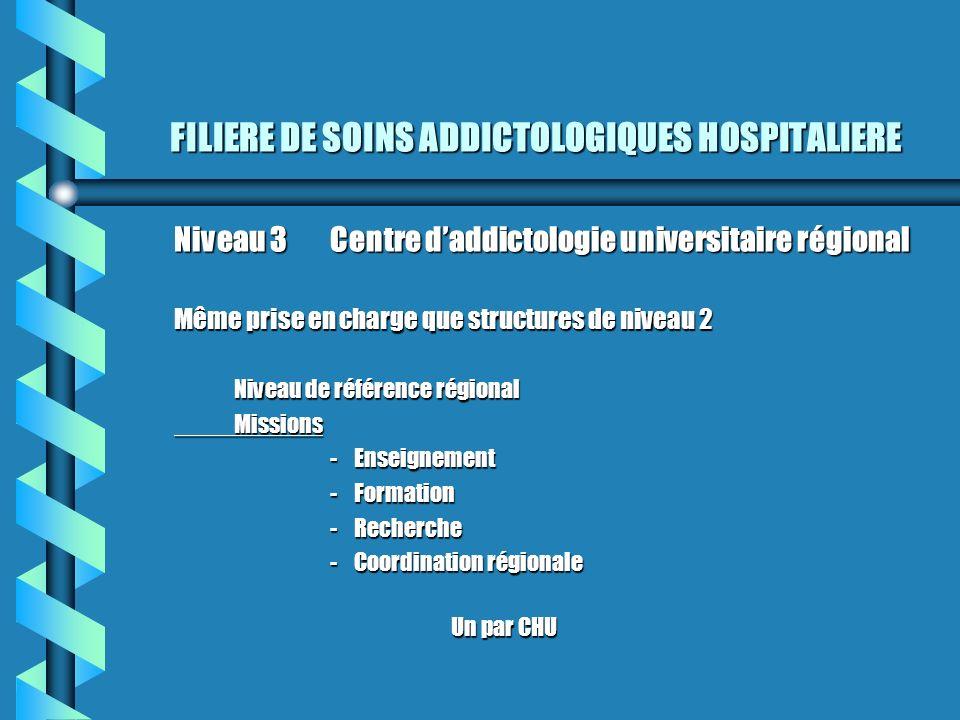 FILIERE DE SOINS ADDICTOLOGIQUES HOSPITALIERE