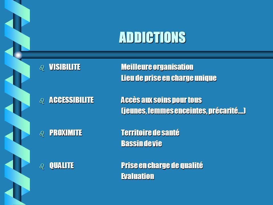 ADDICTIONS VISIBILITE Meilleure organisation