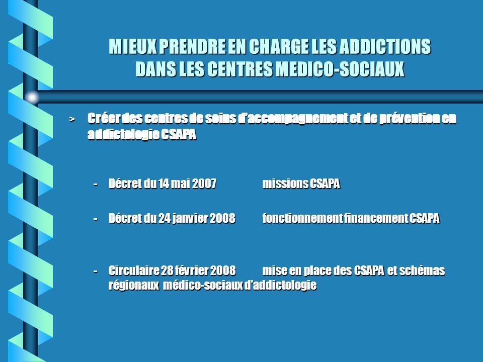 MIEUX PRENDRE EN CHARGE LES ADDICTIONS DANS LES CENTRES MEDICO-SOCIAUX