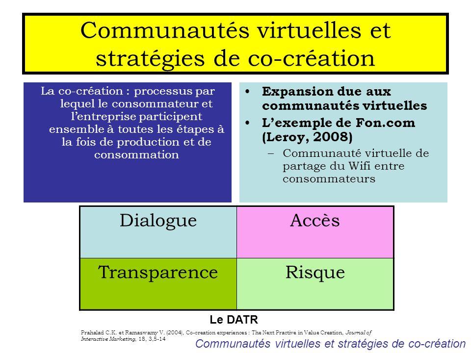 Communautés virtuelles et stratégies de co-création