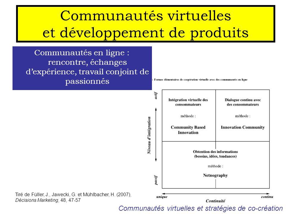 Communautés virtuelles et développement de produits
