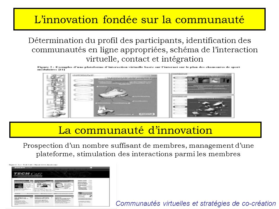L'innovation fondée sur la communauté