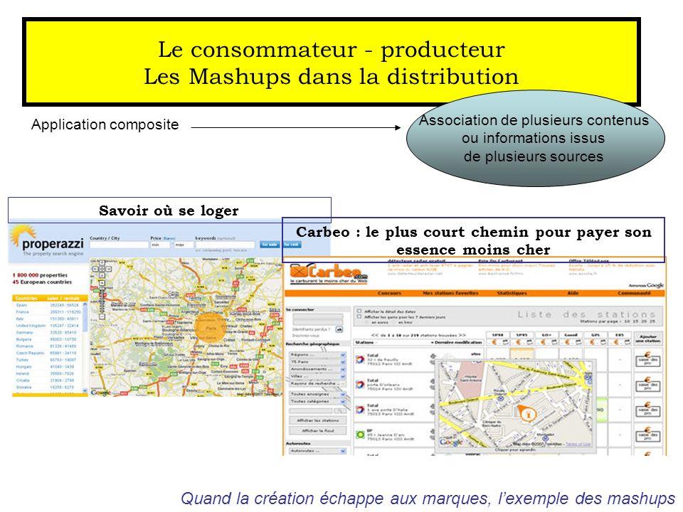 Le consommateur - producteur Les Mashups dans la distribution