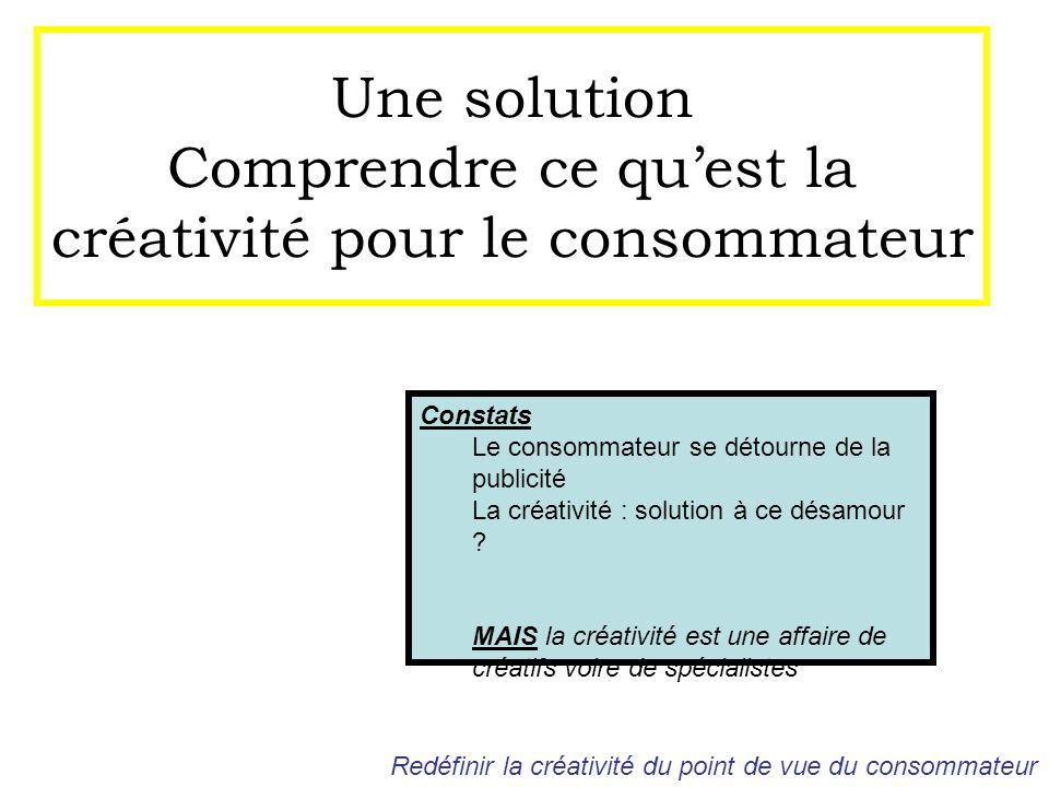 Une solution Comprendre ce qu'est la créativité pour le consommateur
