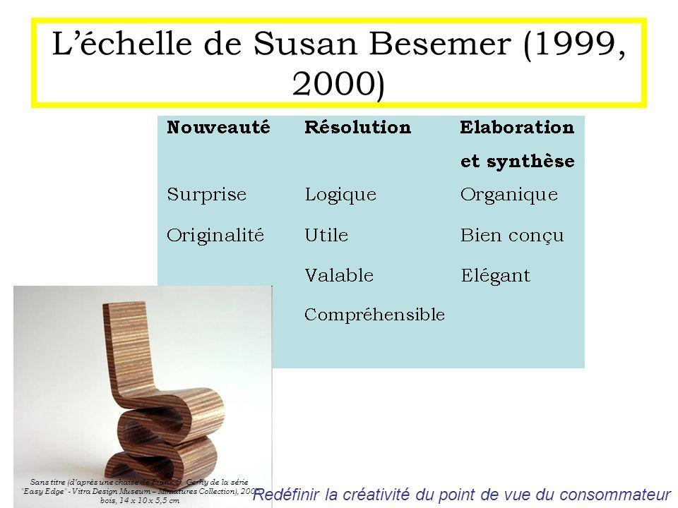 L'échelle de Susan Besemer (1999, 2000)