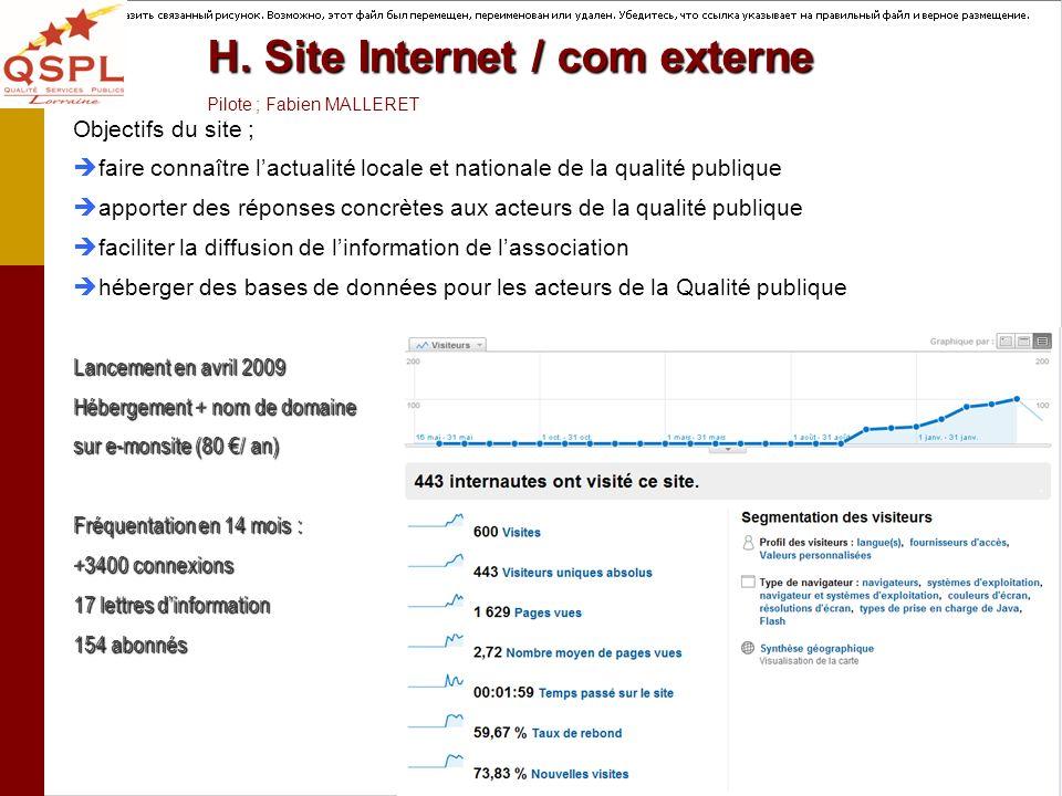 H. Site Internet / com externe