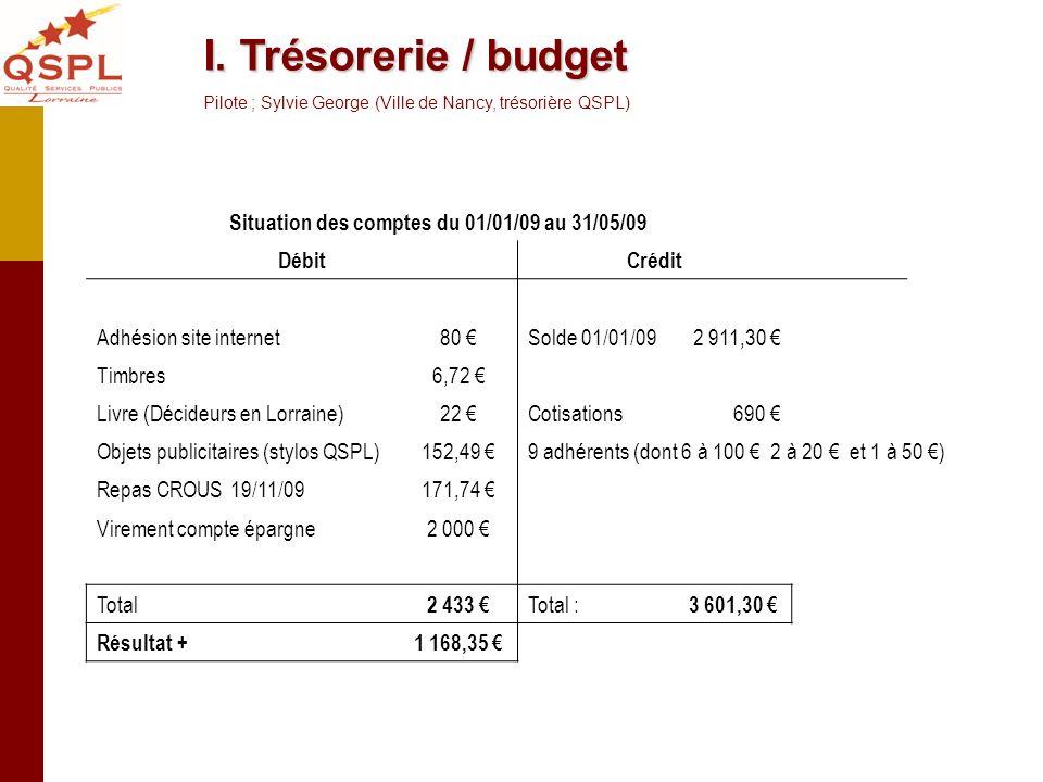 Situation des comptes du 01/01/09 au 31/05/09