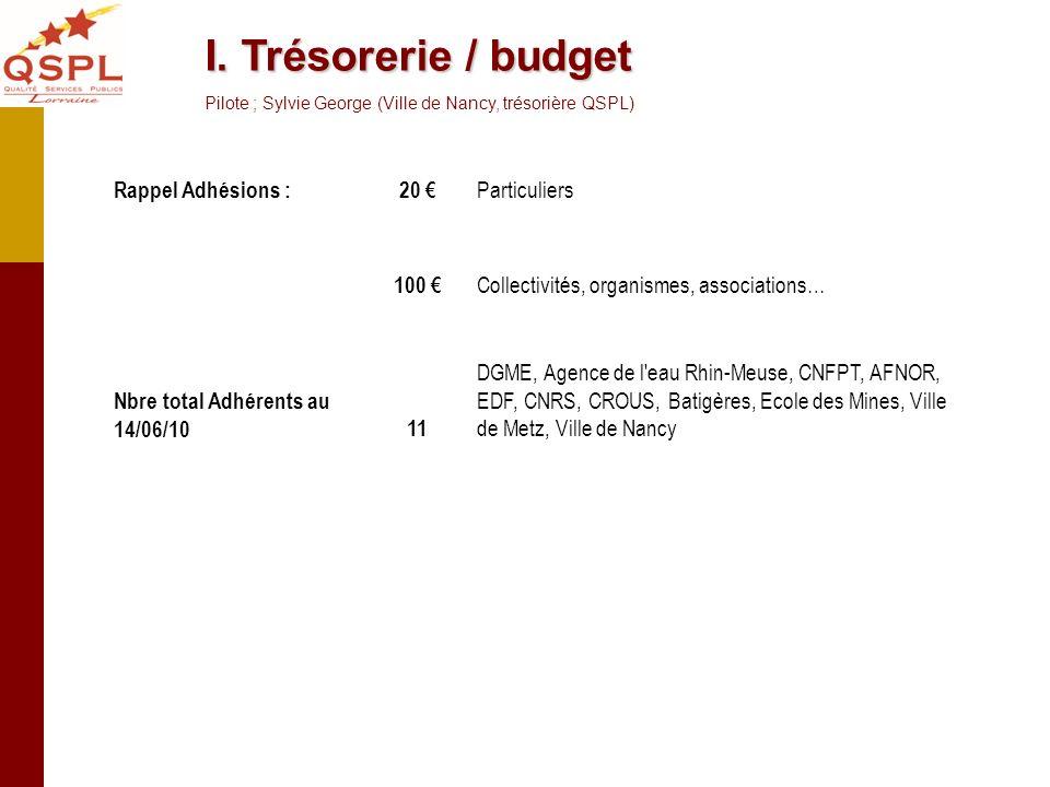 I. Trésorerie / budget Rappel Adhésions : 20 € Particuliers 100 €
