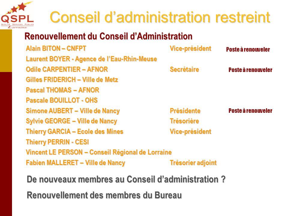 Conseil d'administration restreint