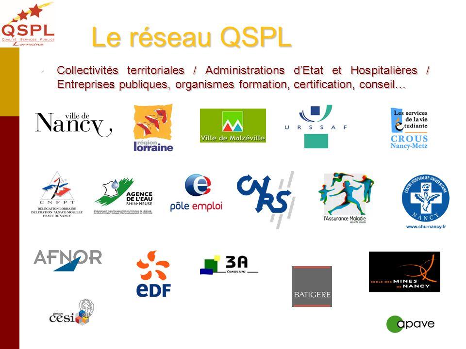 Le réseau QSPL