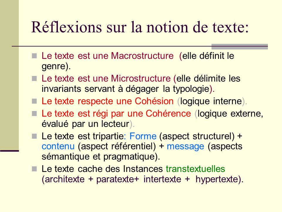 Réflexions sur la notion de texte:
