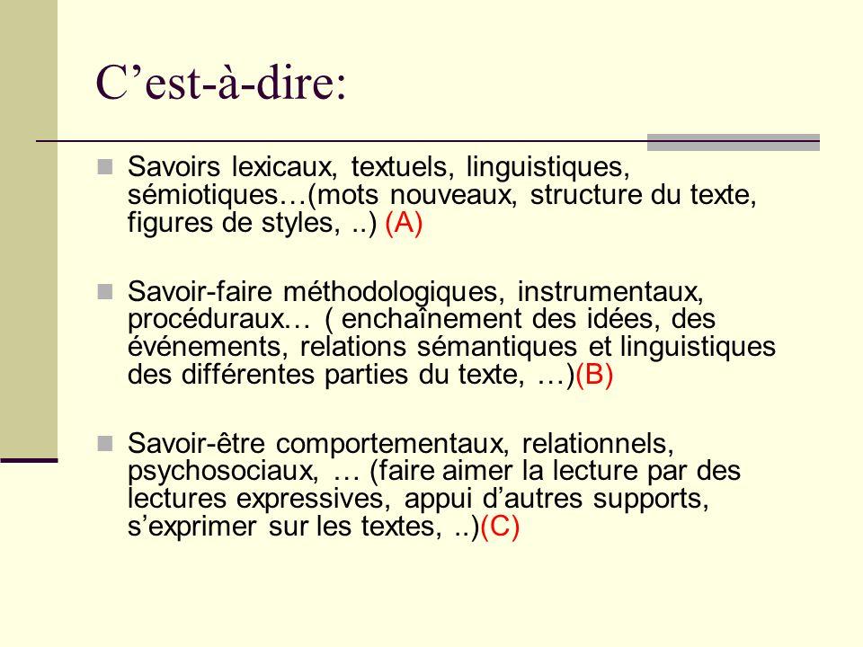 C'est-à-dire: Savoirs lexicaux, textuels, linguistiques, sémiotiques…(mots nouveaux, structure du texte, figures de styles, ..) (A)