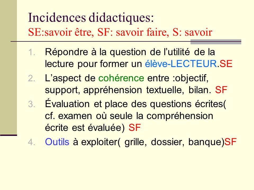 Incidences didactiques: SE:savoir être, SF: savoir faire, S: savoir
