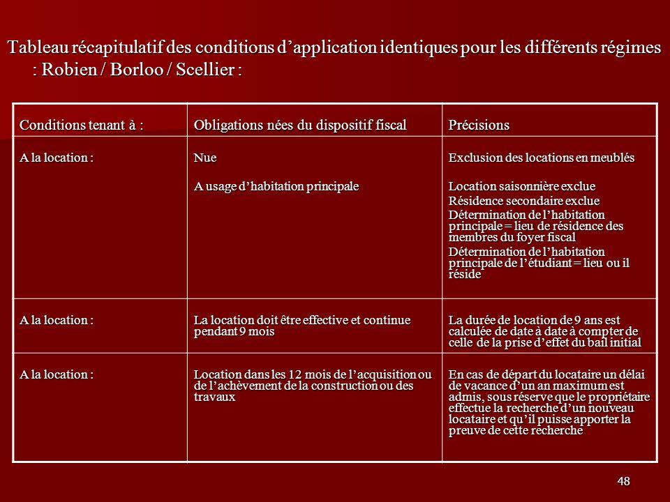 Tableau récapitulatif des conditions d'application identiques pour les différents régimes : Robien / Borloo / Scellier :