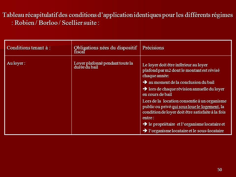 Tableau récapitulatif des conditions d'application identiques pour les différents régimes : Robien / Borloo / Scellier suite :
