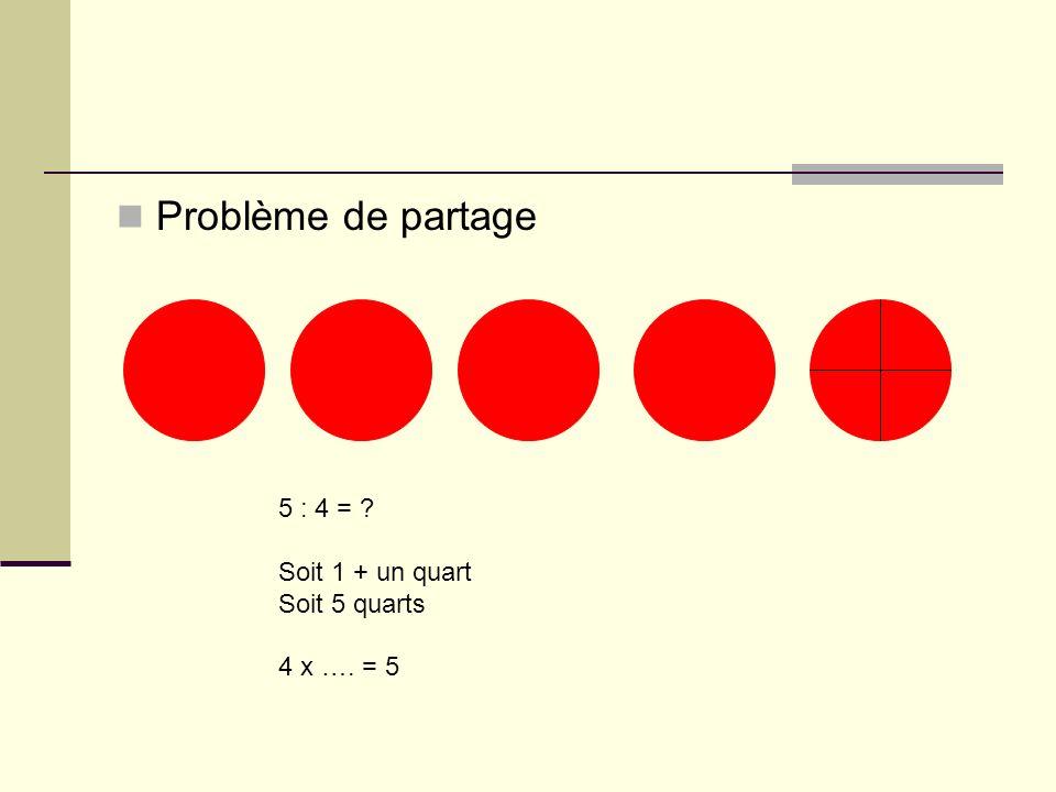 Problème de partage 5 : 4 = Soit 1 + un quart Soit 5 quarts