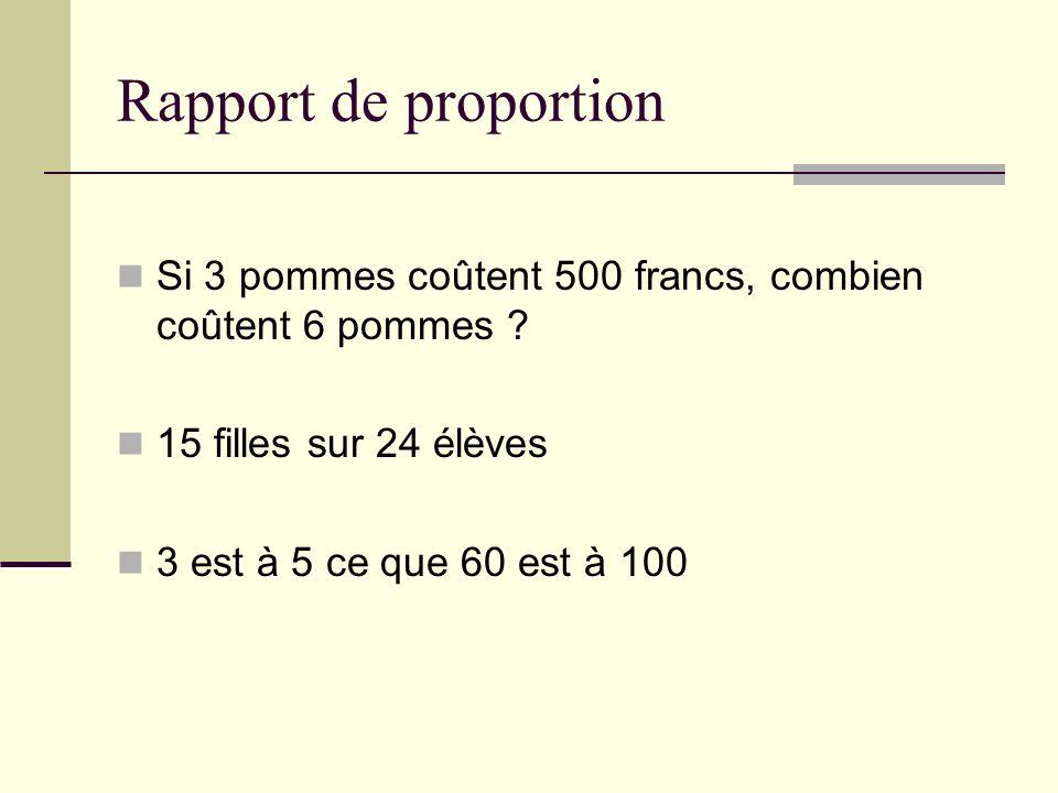 Rapport de proportion Si 3 pommes coûtent 500 francs, combien coûtent 6 pommes 15 filles sur 24 élèves.