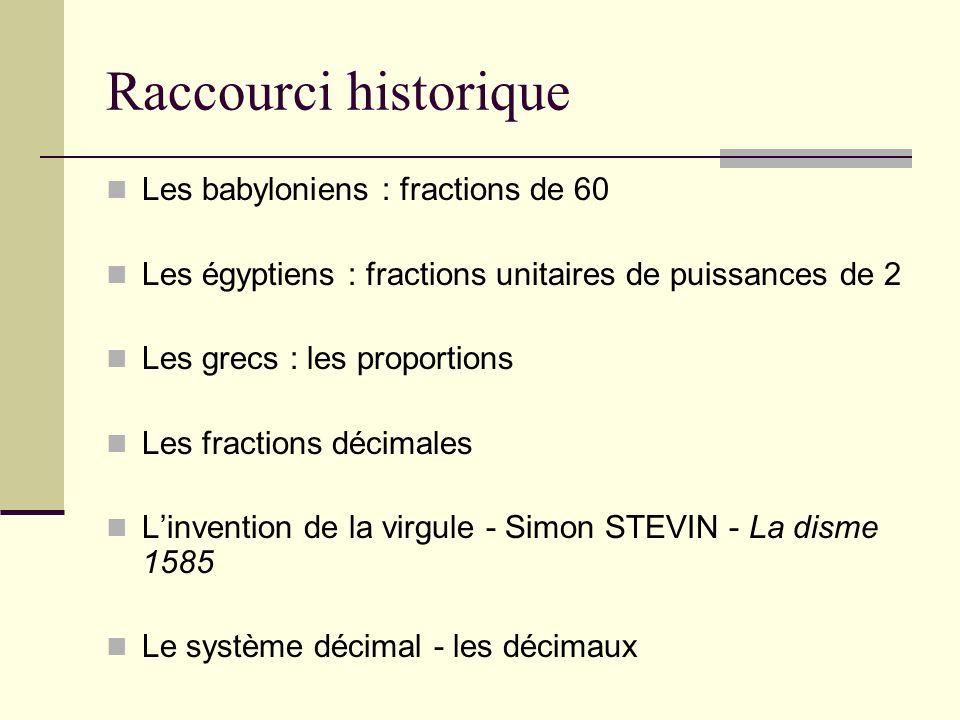 Raccourci historique Les babyloniens : fractions de 60