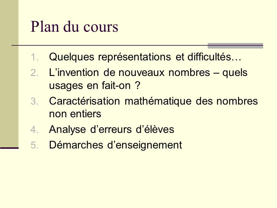 Plan du cours Quelques représentations et difficultés…