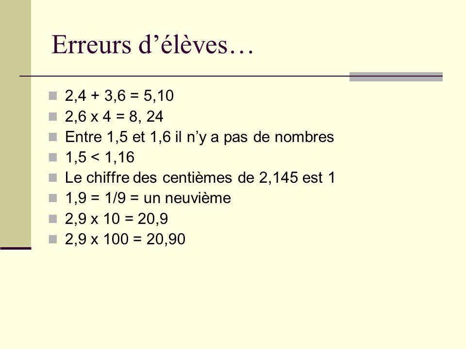 Erreurs d'élèves… 2,4 + 3,6 = 5,10 2,6 x 4 = 8, 24